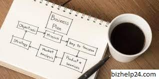 10 Hal yang Perlu Diperhatikan Oleh Para Pemula Bisnis